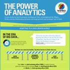 The Power of Analytics | Visual.ly