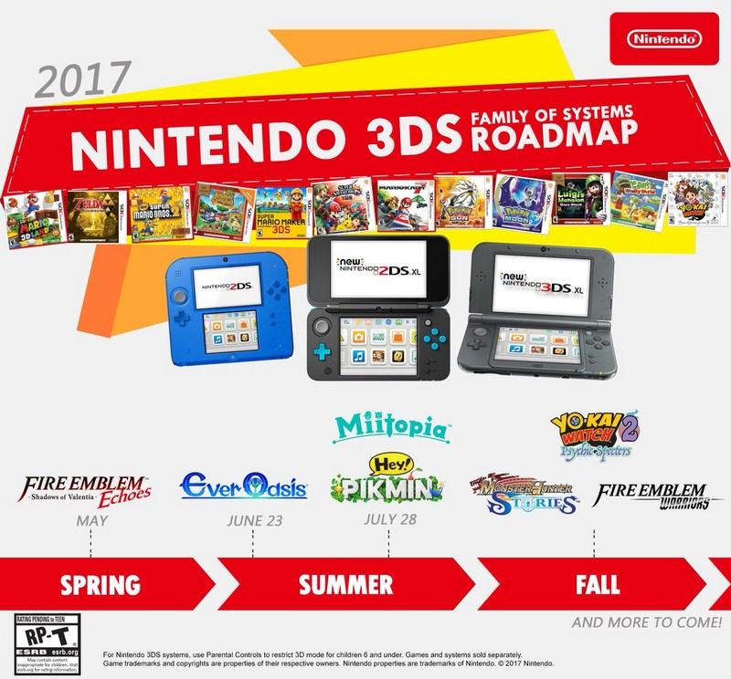 Nintendo 3DS Roadmap