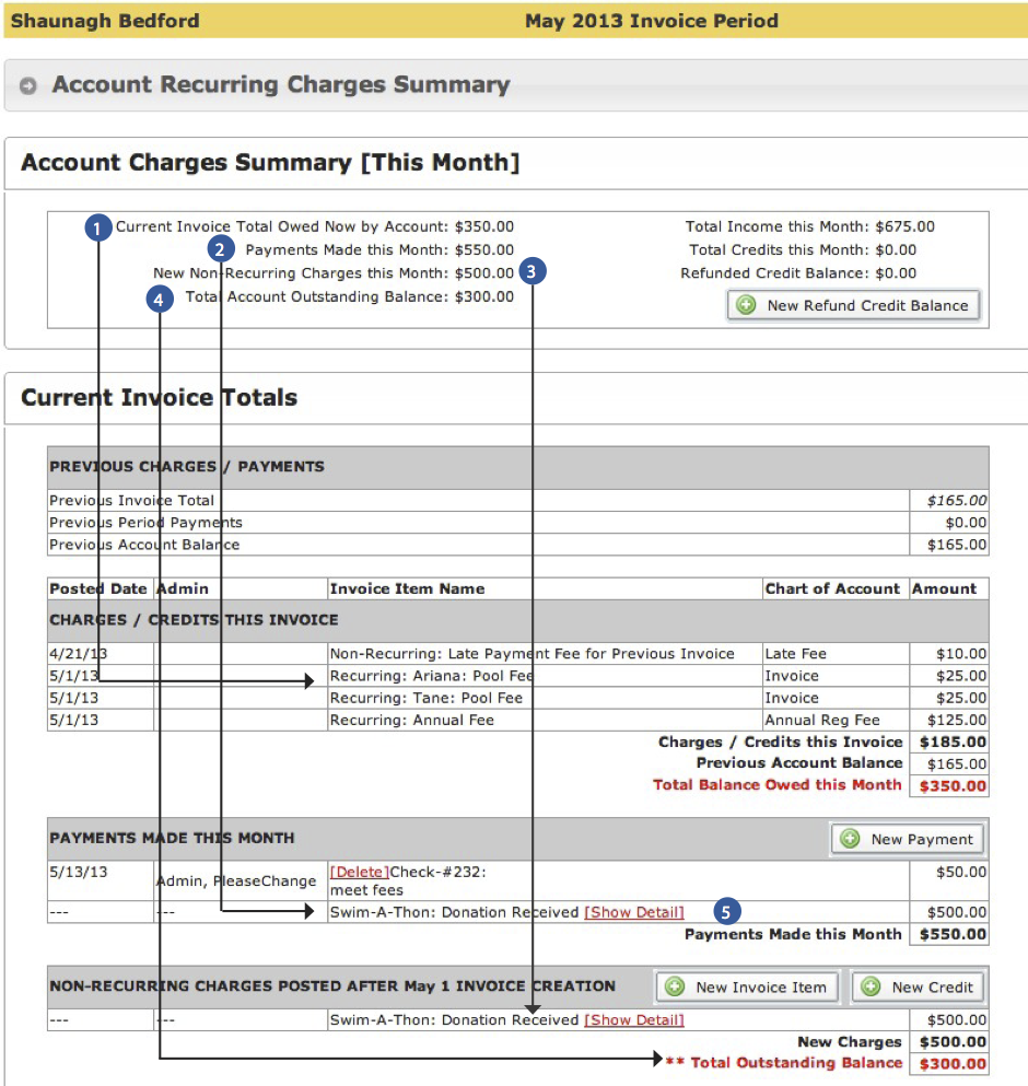 tumoney fundraising and billing how the donation is accounted for in individual accounts