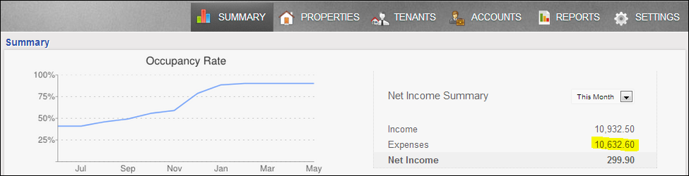 net income summary vs income expense report customer feedback