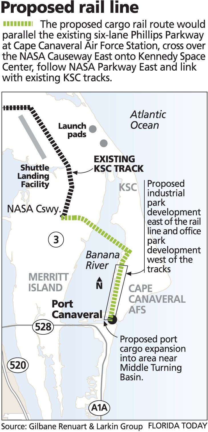 Port Commissioner Allender pushes Cape rail route on
