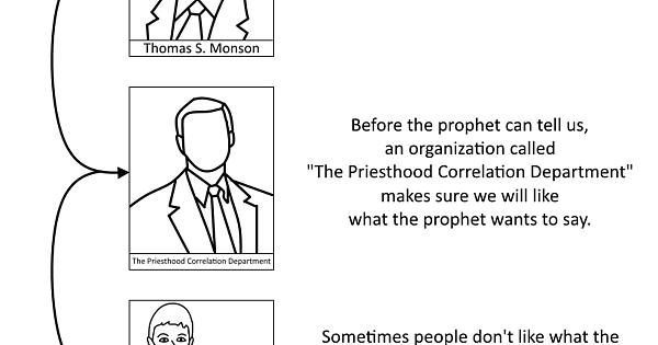 Brutally Honest Mormon Coloring Pages Part 3 Exmormon