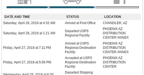 Tag Usps Regional Facility Las Vegas Nv Distribution Center — waldon