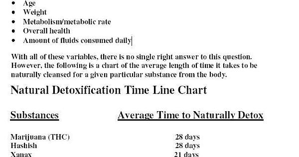 Repost By Far The Best Detoxdrug Testing Info To Be Found Online