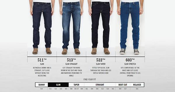 Skinny Male Fashion Advice Reddit