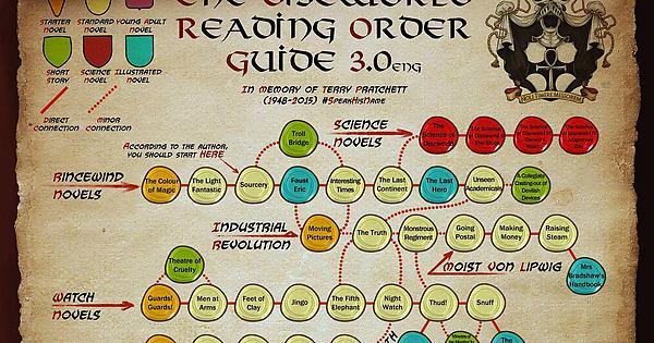 the discworld reading order guide 3 0 fantasy