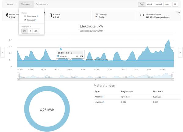 Enelogic Search Industry Blog